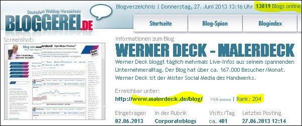 Aktuell Platz  unter 204 unter 13.819 Blogs